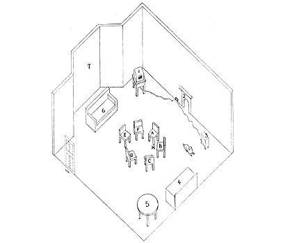 Salle de la séance